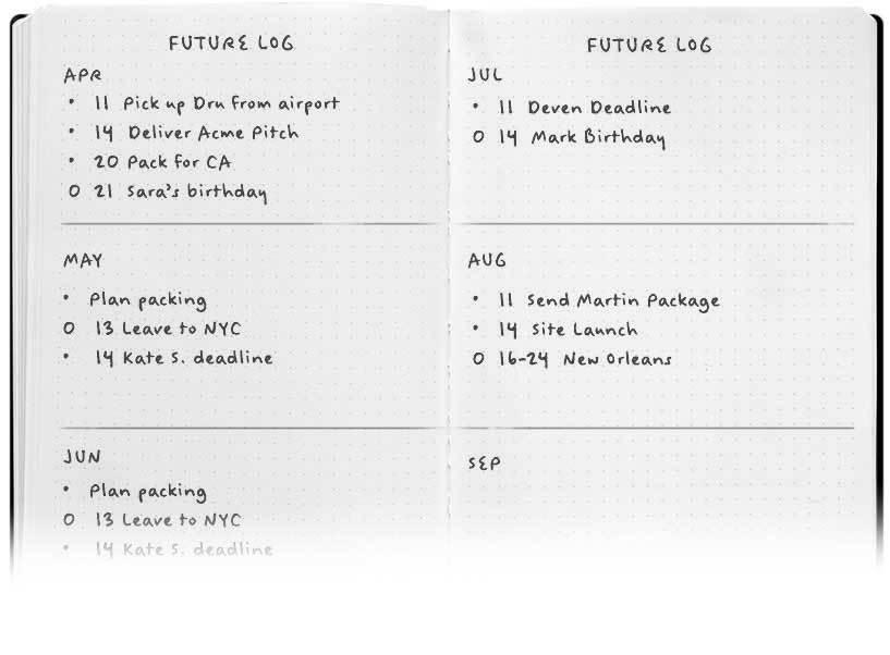 Bullet Journal cuaderno - future log