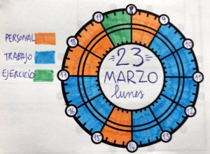 chronodex todo como 1 unico circulo